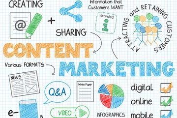 Content Marketing macht Webseiten interessant und informativ - für Besucher und für Google